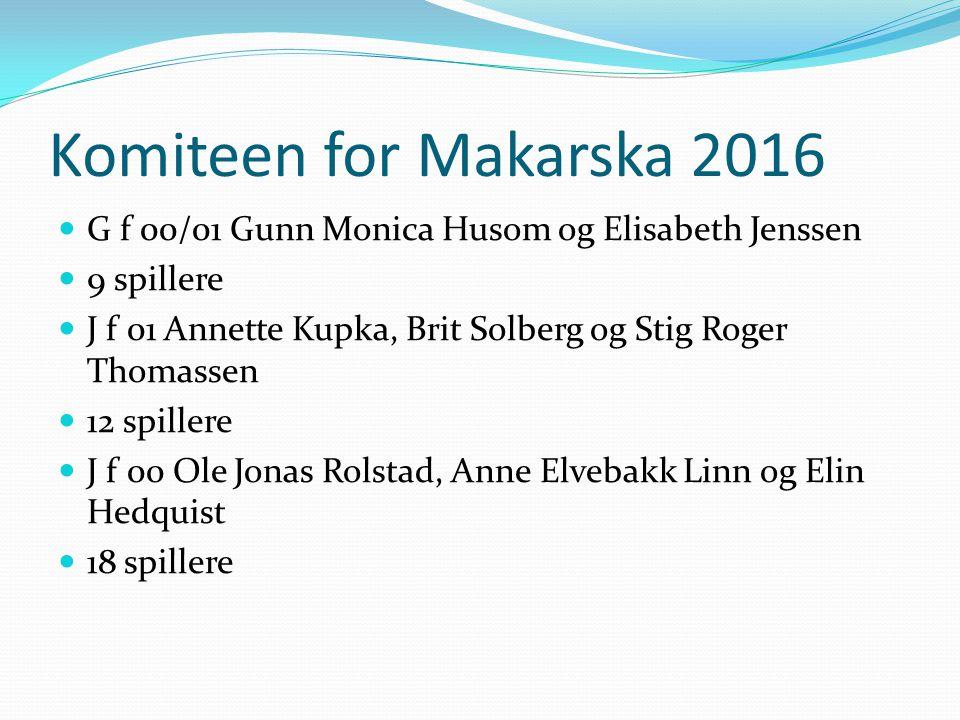 Komiteen for Makarska 2016 G f 00/01 Gunn Monica Husom og Elisabeth Jenssen 9 spillere J f 01 Annette Kupka, Brit Solberg og Stig Roger Thomassen 12 s