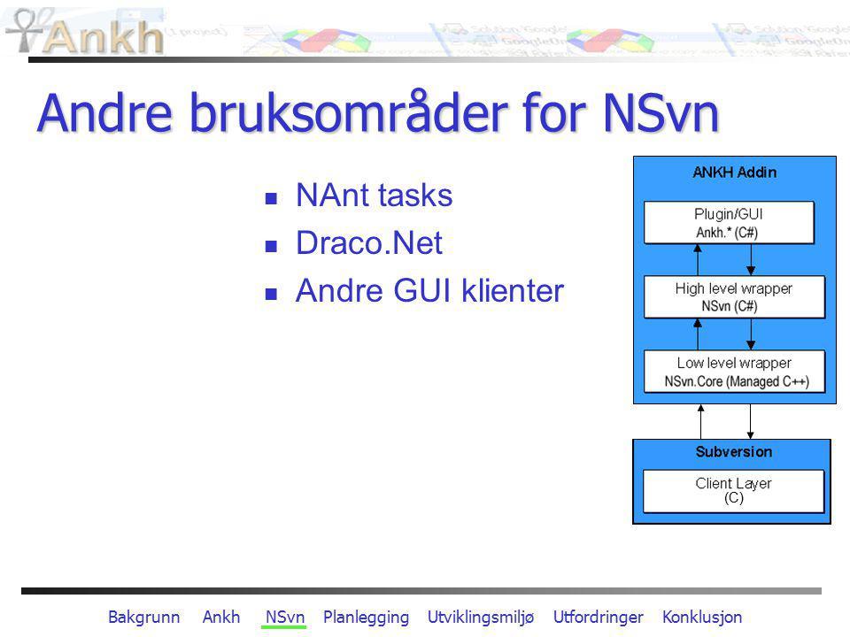 Bakgrunn Ankh NSvn Planlegging Utviklingsmiljø Utfordringer Konklusjon Andre bruksområder for NSvn NAnt tasks Draco.Net Andre GUI klienter (C)