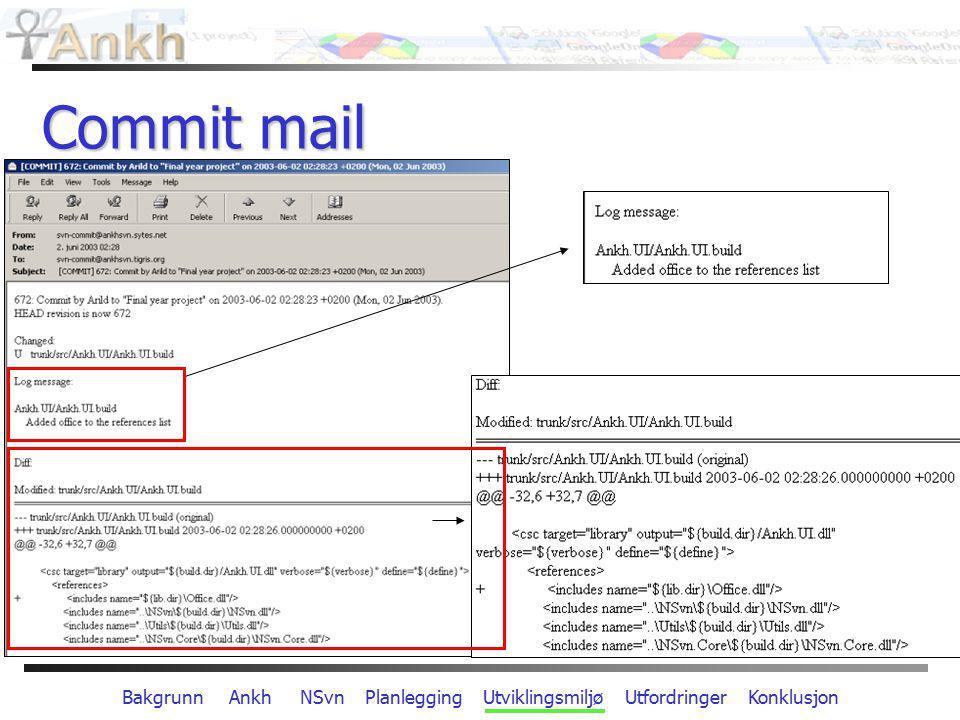 Bakgrunn Ankh NSvn Planlegging Utviklingsmiljø Utfordringer Konklusjon Commit mail