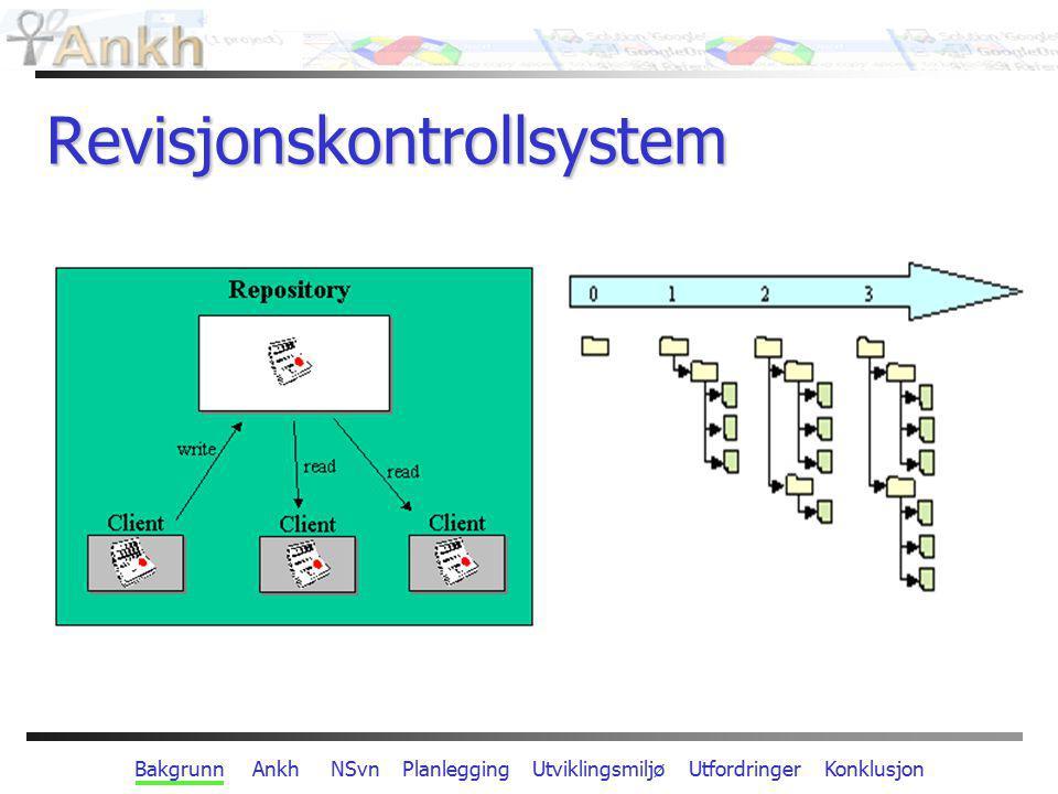 Subversion (SVN) Gratis revisjonskontrollsystem Arvtaker til CVS Mest brukt av Unix brukere Brukes fra prompt Under utvikling