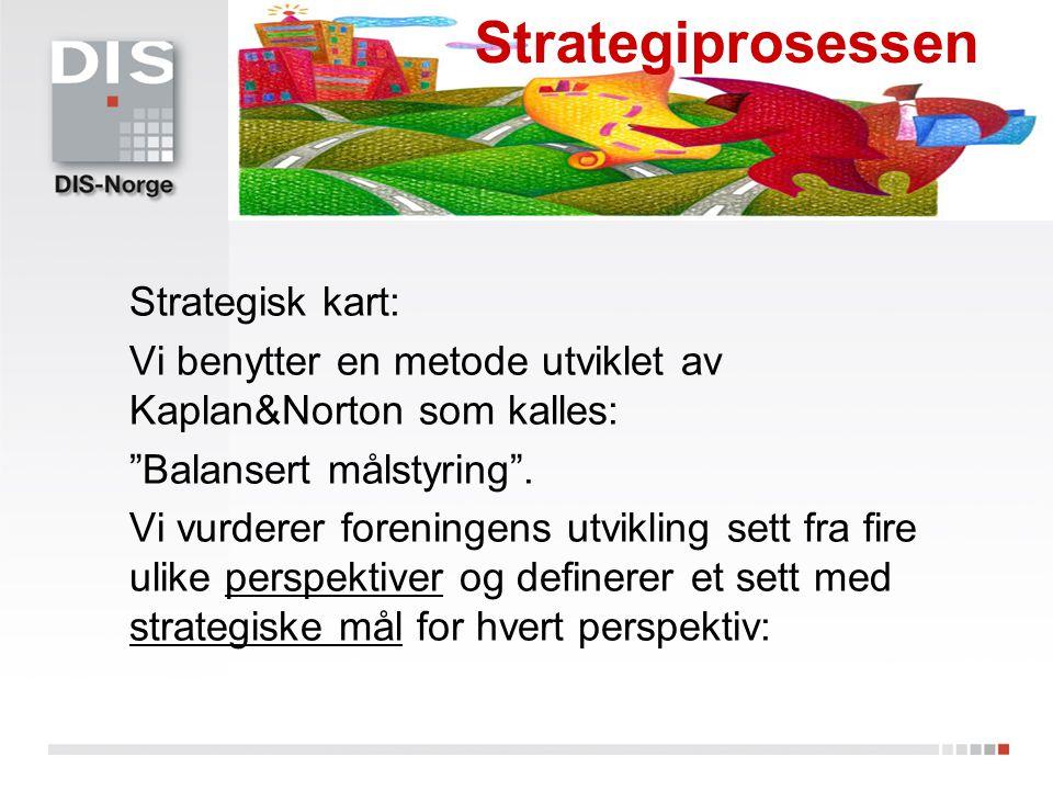 """Strategisk kart: Vi benytter en metode utviklet av Kaplan&Norton som kalles: """"Balansert målstyring"""". Vi vurderer foreningens utvikling sett fra fire u"""