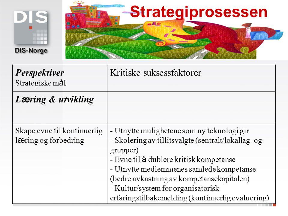 Perspektiver Strategiske m å l Kritiske suksessfaktorer L æ ring & utvikling Skape evne til kontinuerlig l æ ring og forbedring - Utnytte mulighetene