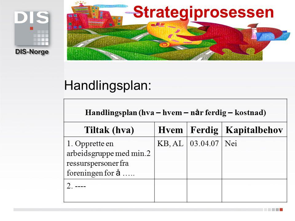 Handlingsplan: Strategiprosessen Handlingsplan (hva – hvem – n å r ferdig – kostnad) Tiltak (hva)HvemFerdigKapitalbehov 1. Opprette en arbeidsgruppe m
