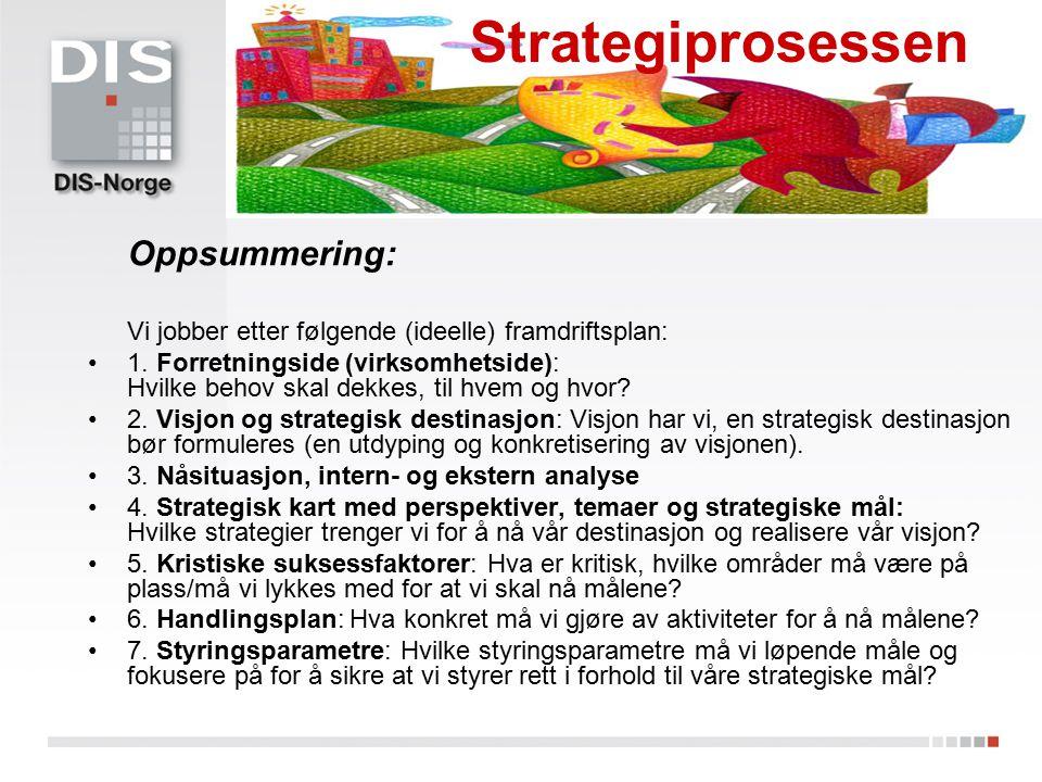 Oppsummering: Vi jobber etter følgende (ideelle) framdriftsplan: 1. Forretningside (virksomhetside): Hvilke behov skal dekkes, til hvem og hvor? 2. Vi