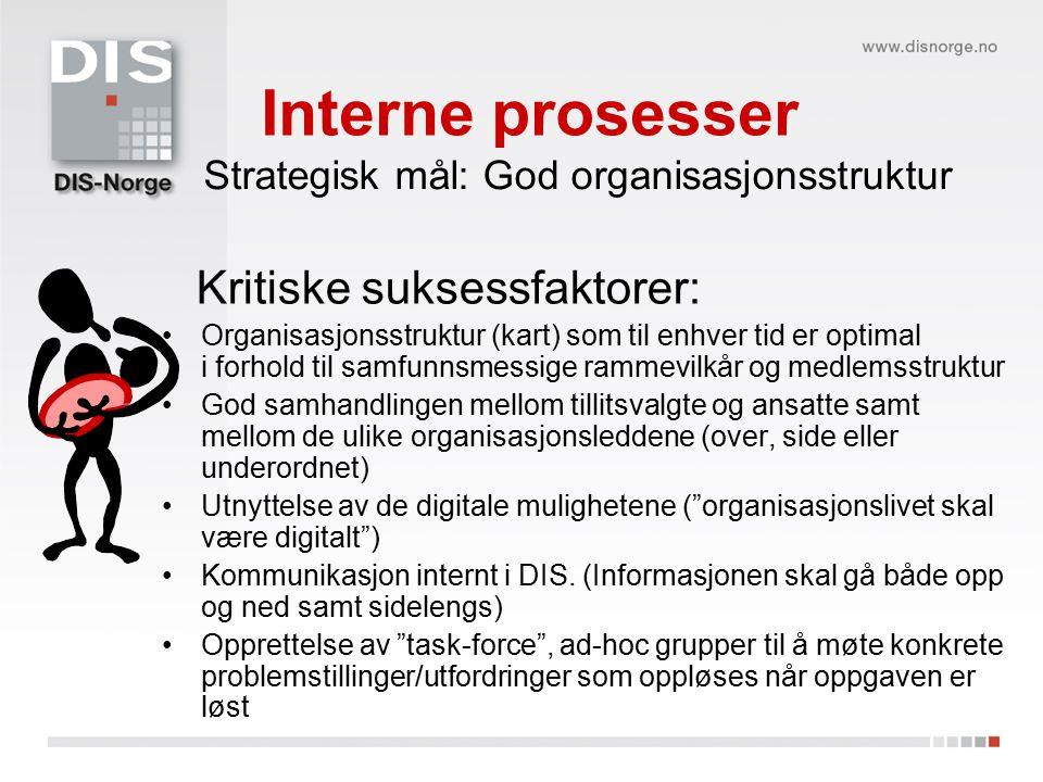 Interne prosesser Kritiske suksessfaktorer: Organisasjonsstruktur (kart) som til enhver tid er optimal i forhold til samfunnsmessige rammevilkår og me
