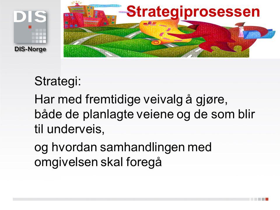 Strategi: Har med fremtidige veivalg å gjøre, både de planlagte veiene og de som blir til underveis, og hvordan samhandlingen med omgivelsen skal fore
