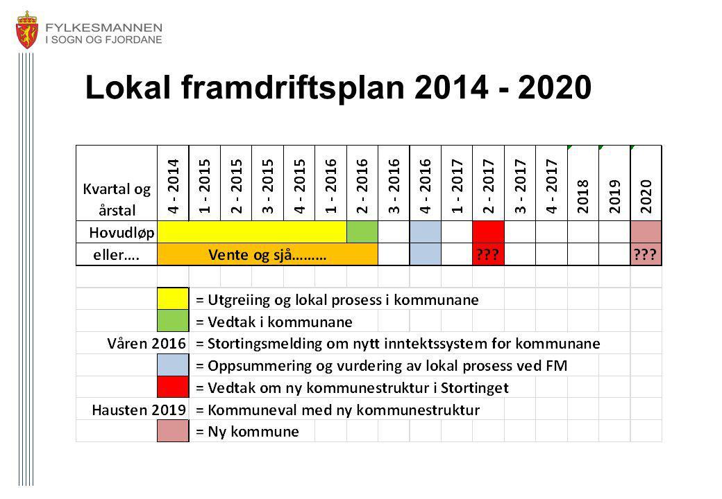 Lokal framdriftsplan 2014 - 2020