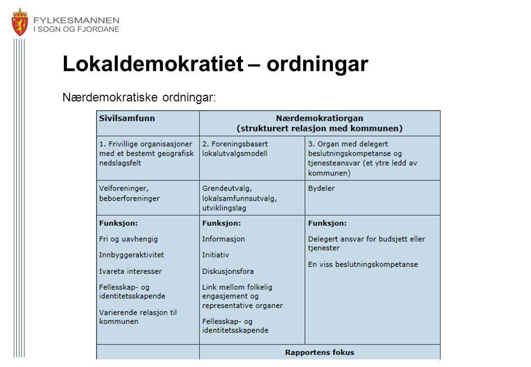 Lokaldemokratiet – ordningar Nærdemokratiske ordningar: