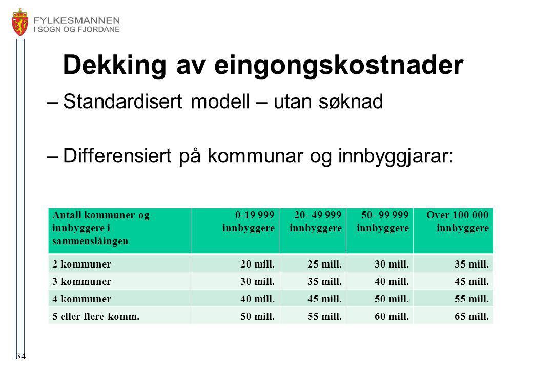 Dekking av eingongskostnader –Standardisert modell – utan søknad –Differensiert på kommunar og innbyggjarar: 34 Antall kommuner og innbyggere i sammen