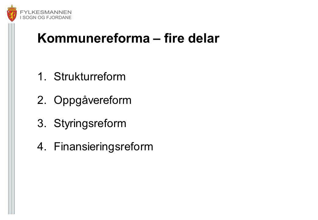 Kommunereforma – fire delar 1.Strukturreform 2.Oppgåvereform 3.Styringsreform 4.Finansieringsreform