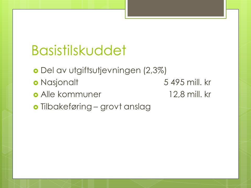 Basistilskuddet  Del av utgiftsutjevningen (2,3%)  Nasjonalt5 495 mill. kr  Alle kommuner12,8 mill. kr  Tilbakeføring – grovt anslag