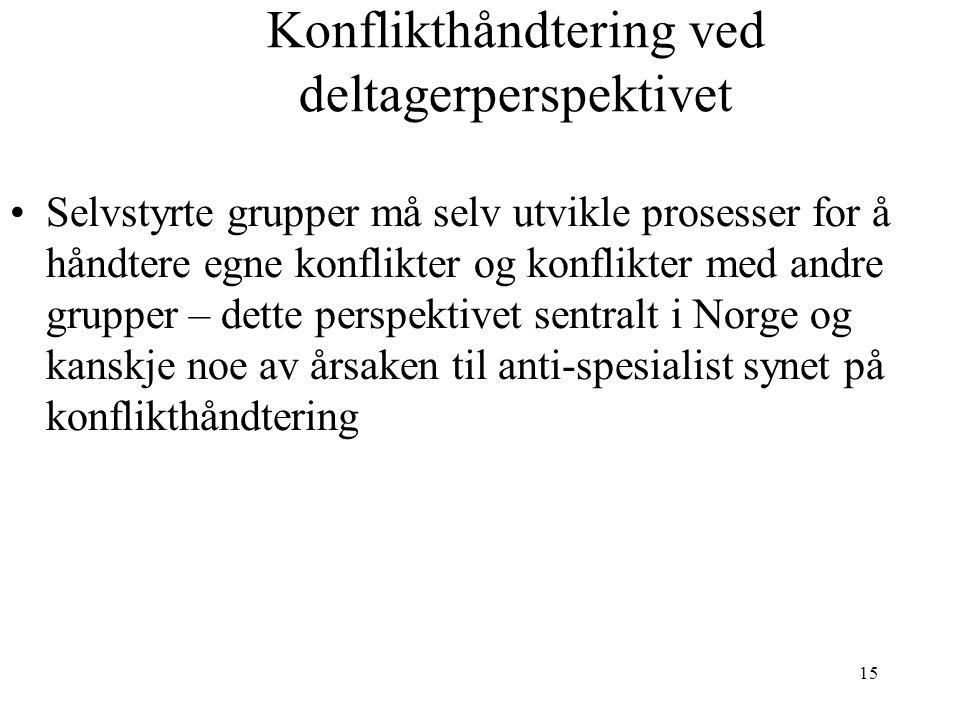 15 Konflikthåndtering ved deltagerperspektivet Selvstyrte grupper må selv utvikle prosesser for å håndtere egne konflikter og konflikter med andre grupper – dette perspektivet sentralt i Norge og kanskje noe av årsaken til anti-spesialist synet på konflikthåndtering