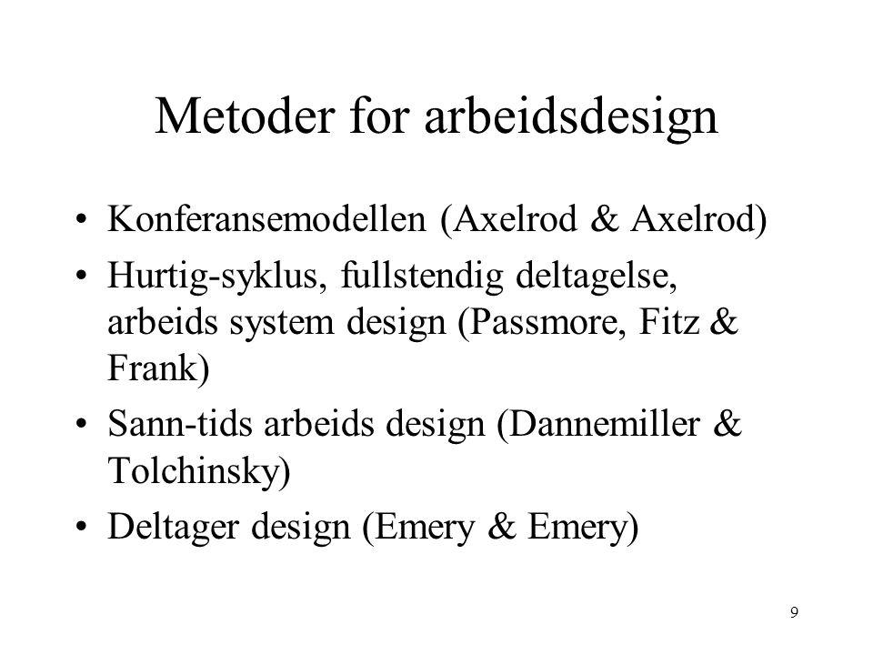 9 Metoder for arbeidsdesign Konferansemodellen (Axelrod & Axelrod) Hurtig-syklus, fullstendig deltagelse, arbeids system design (Passmore, Fitz & Frank) Sann-tids arbeids design (Dannemiller & Tolchinsky) Deltager design (Emery & Emery)