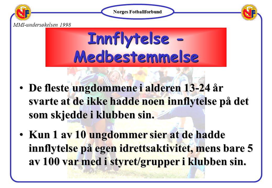 Norges Fotballforbund De fleste ungdommene i alderen 13-24 år svarte at de ikke hadde noen innflytelse på det som skjedde i klubben sin.De fleste ungd