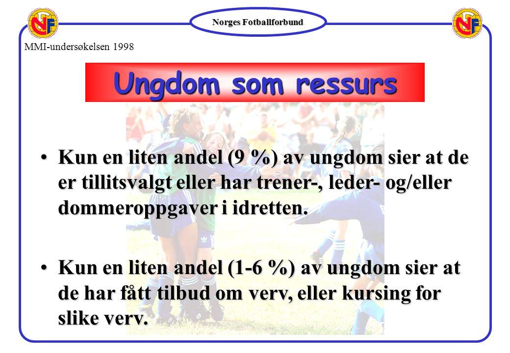Norges Fotballforbund Kun en liten andel (9 %) av ungdom sier at de er tillitsvalgt eller har trener-, leder- og/eller dommeroppgaver i idretten.Kun e