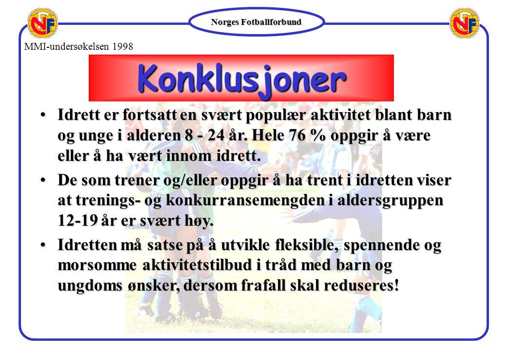 Norges Fotballforbund Idrett er fortsatt en svært populær aktivitet blant barn og unge i alderen 8 - 24 år. Hele 76 % oppgir å være eller å ha vært in