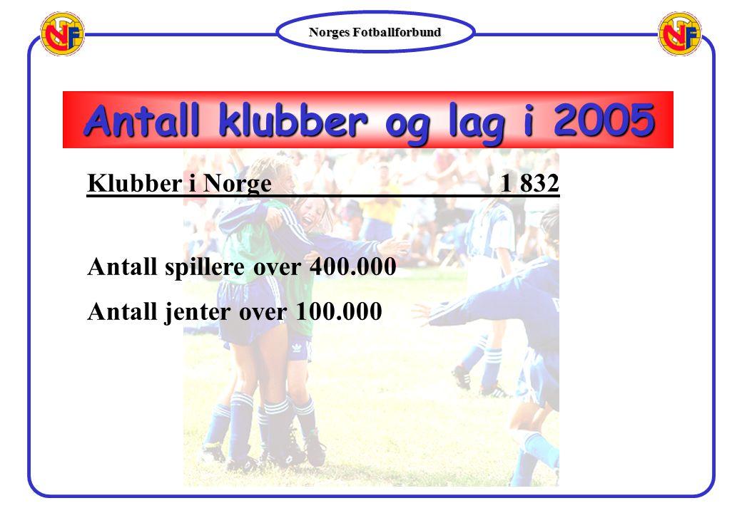 Norges Fotballforbund Antall klubber og lag i 2005 Klubber i Norge 1 832 Antall spillere over 400.000 Antall jenter over 100.000