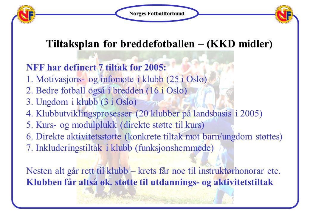 Norges Fotballforbund Tiltaksplan for breddefotballen – (KKD midler) NFF har definert 7 tiltak for 2005: 1. Motivasjons- og infomøte i klubb (25 i Osl