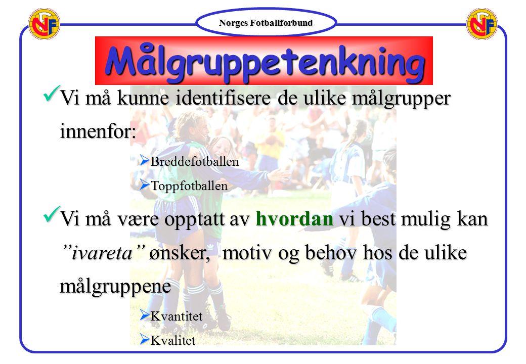 Norges Fotballforbund Vi må kunne identifisere de ulike målgrupper innenfor: Vi må kunne identifisere de ulike målgrupper innenfor:  Breddefotballen