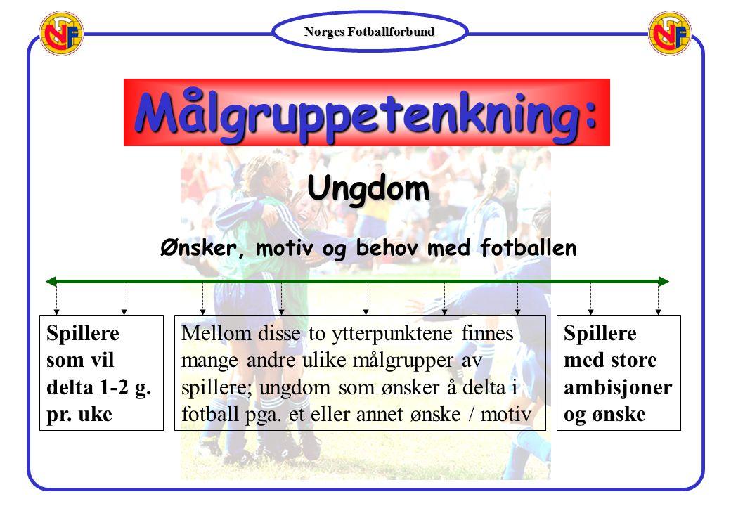 Norges Fotballforbund Målet med ungdomsfotballen Målet med ungdomsfotballen er å gi så mange ungdommer som mulig et fotballtilbud i et miljø preget av trivsel, trygghet og mestring.