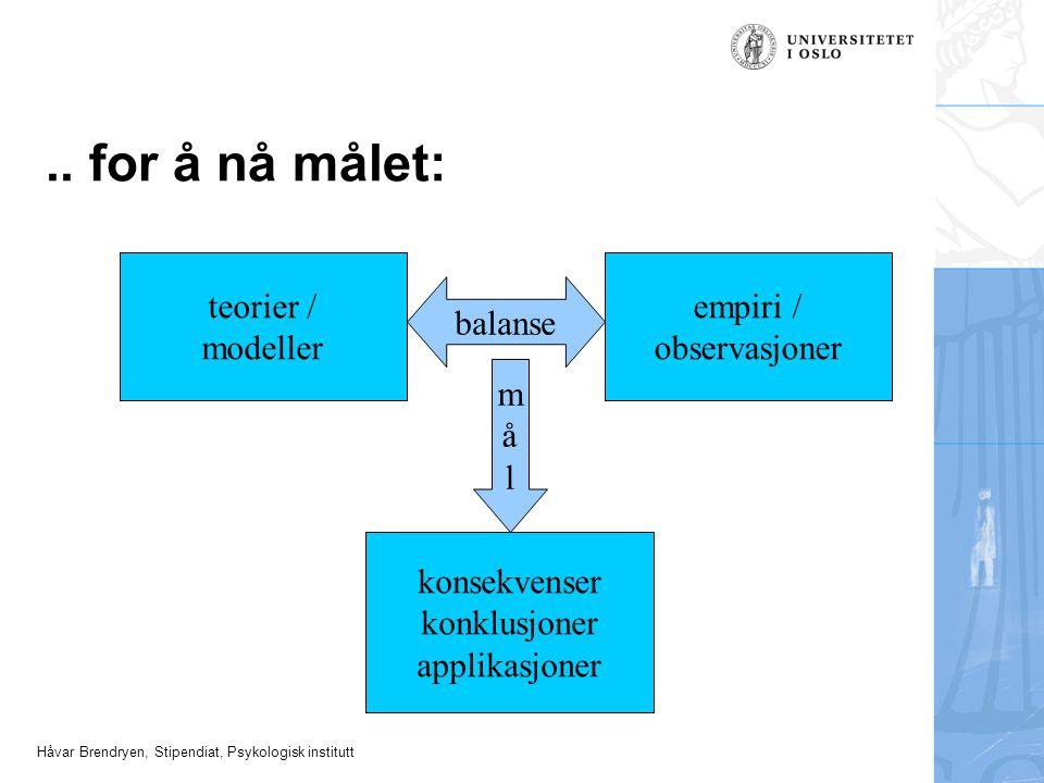 Håvar Brendryen, Stipendiat, Psykologisk institutt.. for å nå målet: teorier / modeller empiri / observasjoner konsekvenser konklusjoner applikasjoner