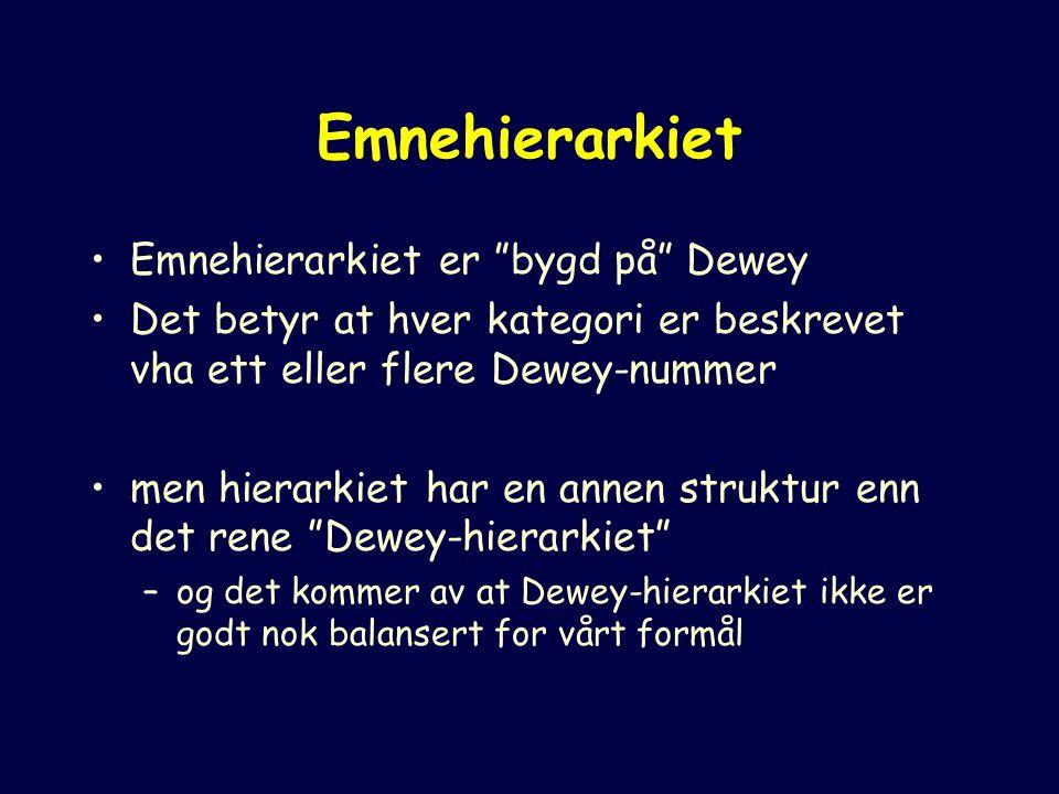 Emnehierarkiet Emnehierarkiet er bygd på Dewey Det betyr at hver kategori er beskrevet vha ett eller flere Dewey-nummer men hierarkiet har en annen struktur enn det rene Dewey-hierarkiet –og det kommer av at Dewey-hierarkiet ikke er godt nok balansert for vårt formål