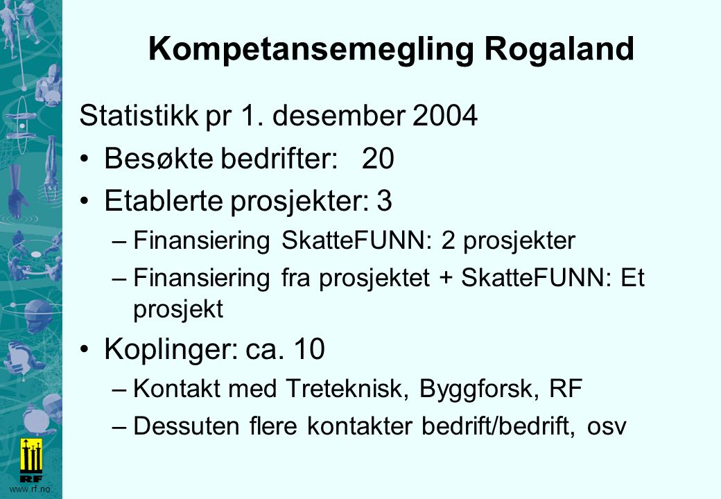 www.rf.no Kompetansemegling Rogaland Statistikk pr 1. desember 2004 Besøkte bedrifter: 20 Etablerte prosjekter: 3 –Finansiering SkatteFUNN: 2 prosjekt