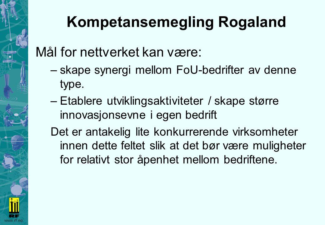 www.rf.no Kompetansemegling Rogaland Mål for nettverket kan være: –skape synergi mellom FoU-bedrifter av denne type. –Etablere utviklingsaktiviteter /