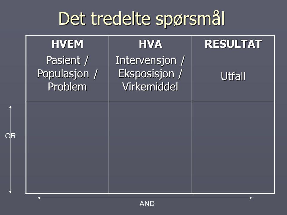 Det tredelte spørsmål HVEM Pasient / Populasjon / Problem HVA Intervensjon / Eksposisjon / Virkemiddel RESULTATUtfall OR AND