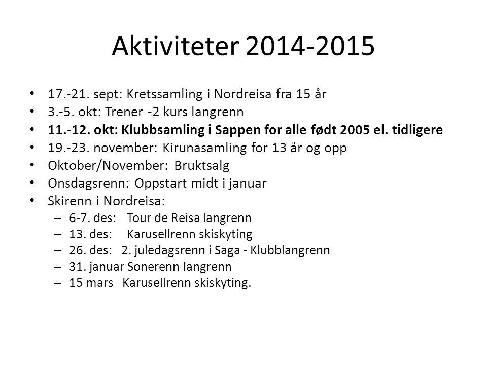 Aktiviteter 2014-2015 17.-21. sept: Kretssamling i Nordreisa fra 15 år 3.-5. okt: Trener -2 kurs langrenn 11.-12. okt: Klubbsamling i Sappen for alle