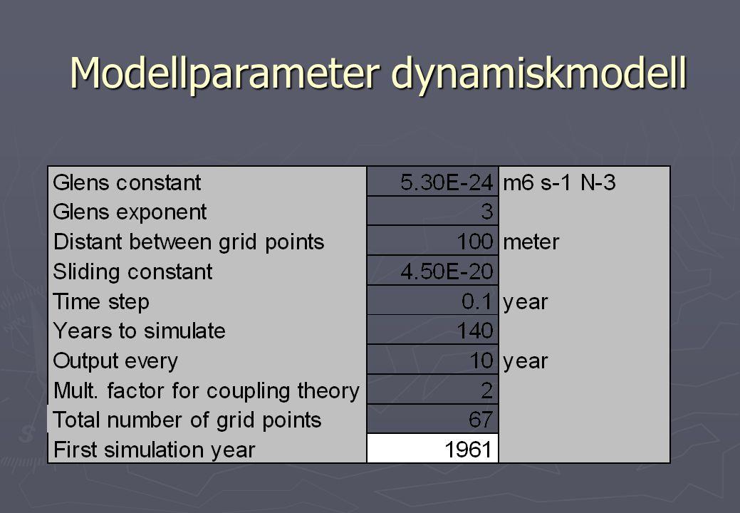 Modellparameter dynamiskmodell