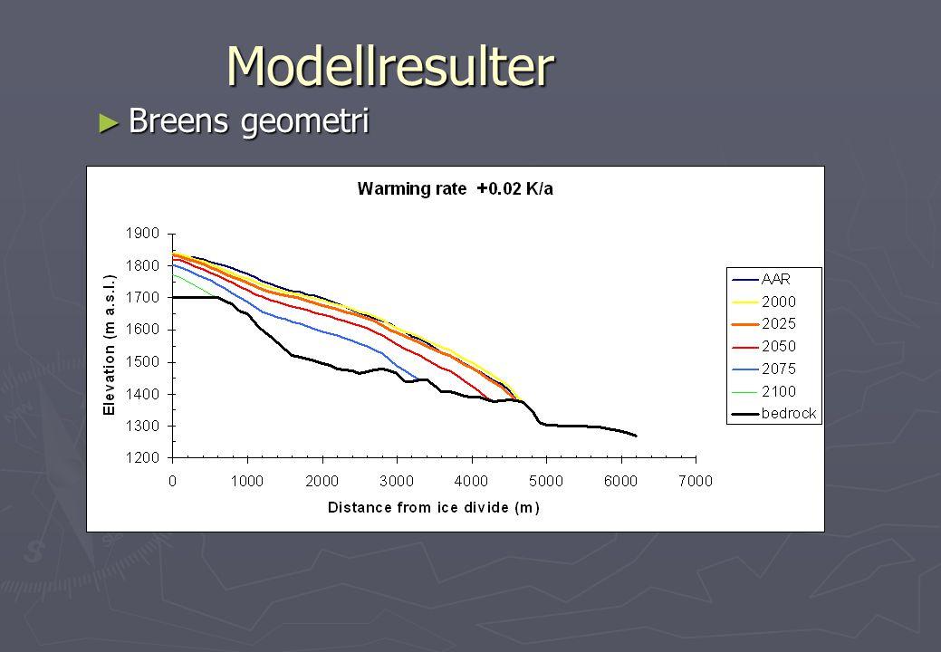 Modellresulter ► Breens geometri