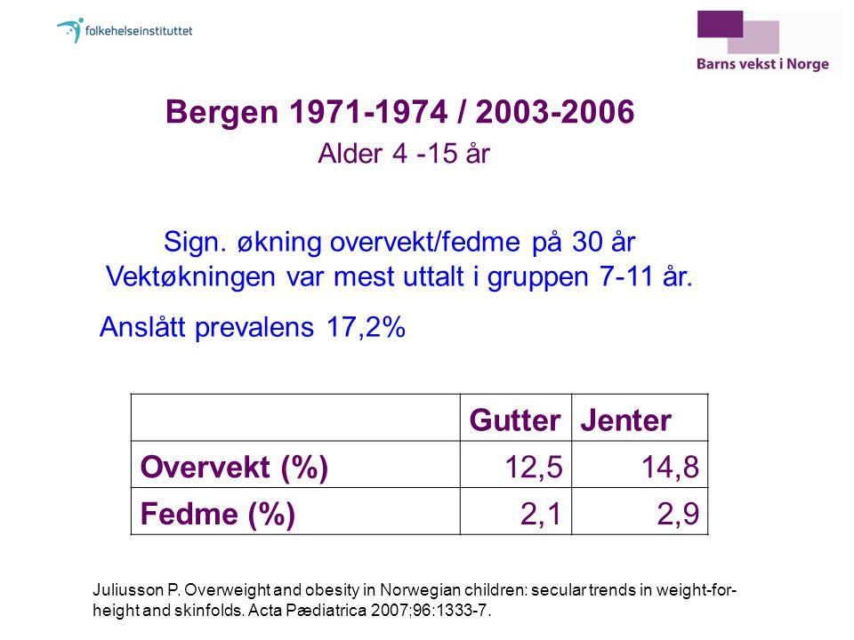 Bergen 1971-1974 / 2003-2006 Alder 4 -15 år GutterJenter Overvekt (%)12,514,8 Fedme (%)2,12,9 Juliusson P.