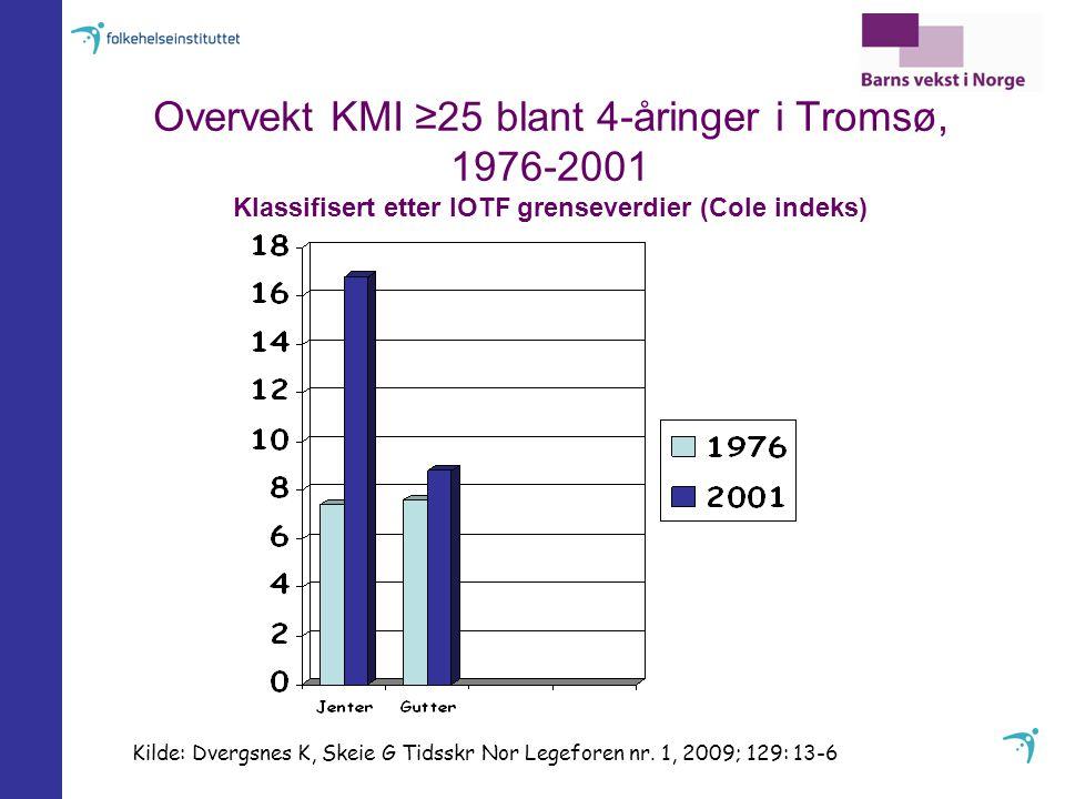 Overvekt KMI ≥25 blant 4-åringer i Tromsø, 1976-2001 Klassifisert etter IOTF grenseverdier (Cole indeks) Kilde: Dvergsnes K, Skeie G Tidsskr Nor Legeforen nr.