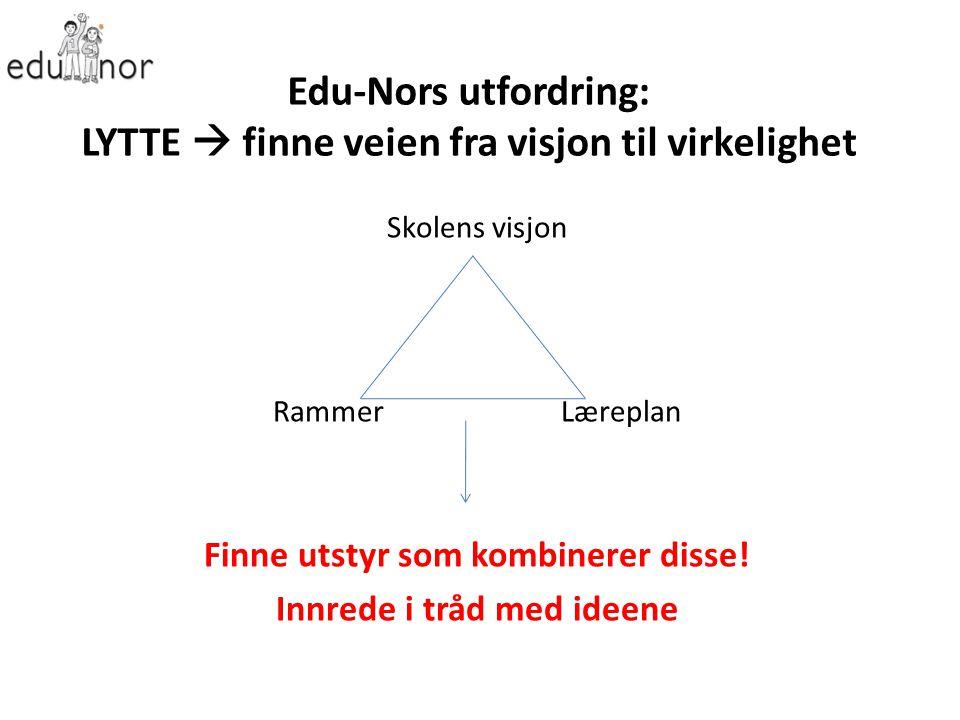 Edu-Nors utfordring: LYTTE  finne veien fra visjon til virkelighet Skolens visjon Rammer Læreplan Finne utstyr som kombinerer disse! Innrede i tråd m