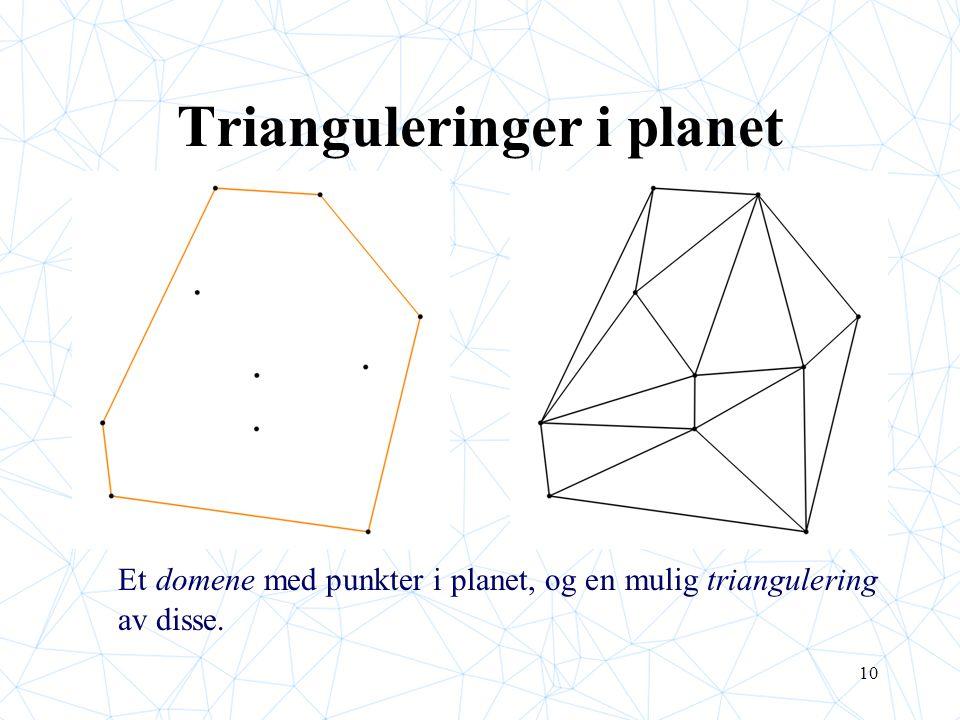 10 Trianguleringer i planet Et domene med punkter i planet, og en mulig triangulering av disse.
