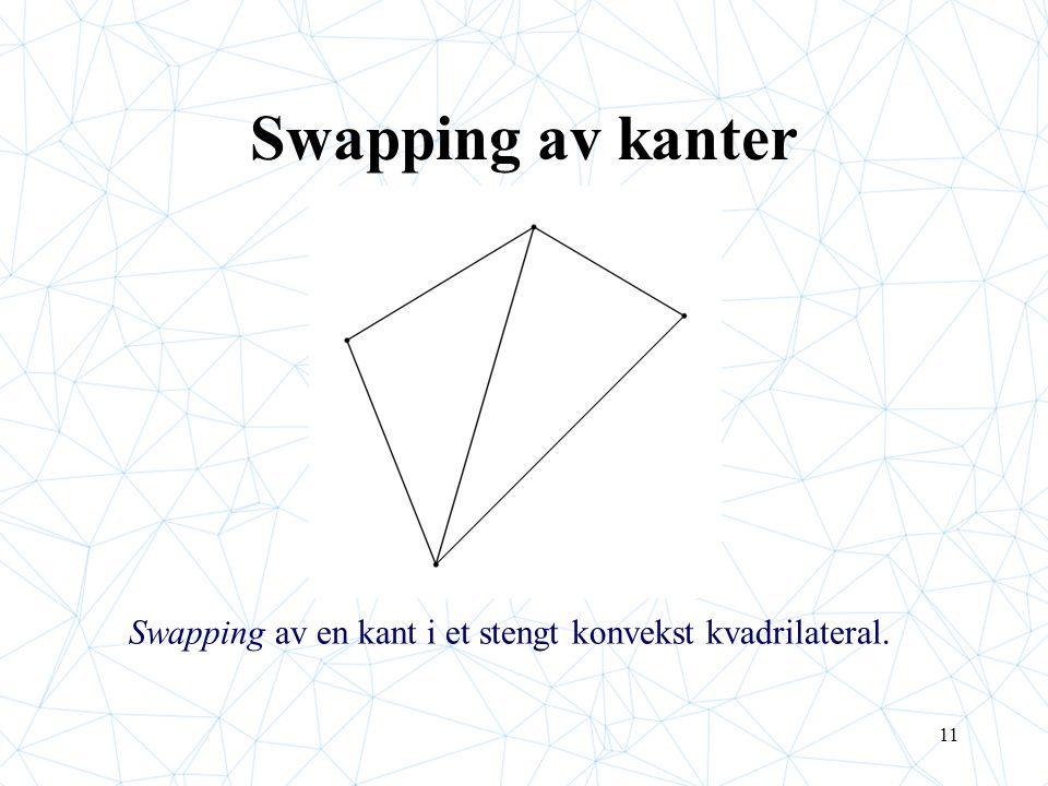 11 Swapping av kanter Swapping av en kant i et stengt konvekst kvadrilateral.