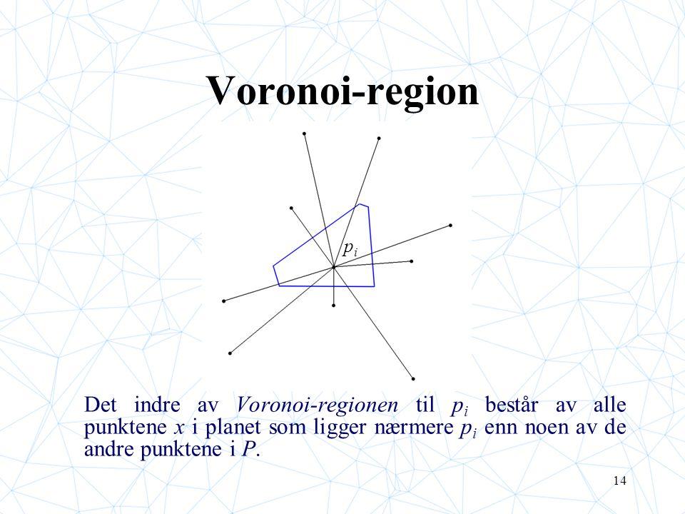 14 Voronoi-region Det indre av Voronoi-regionen til p i består av alle punktene x i planet som ligger nærmere p i enn noen av de andre punktene i P.