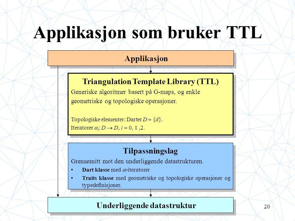 20 Applikasjon som bruker TTL Triangulation Template Library (TTL) Generiske algoritmer basert på G-maps, og enkle geometriske og topologiske operasjo