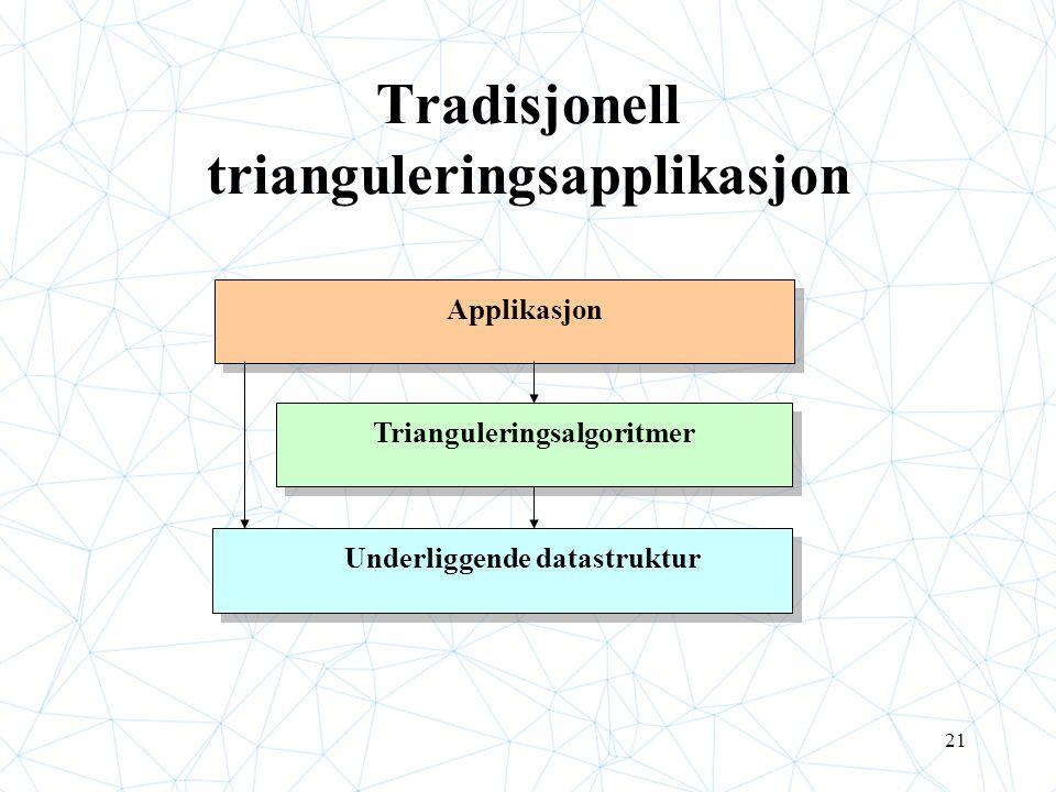 21 Tradisjonell trianguleringsapplikasjon Trianguleringsalgoritmer Applikasjon Underliggende datastruktur