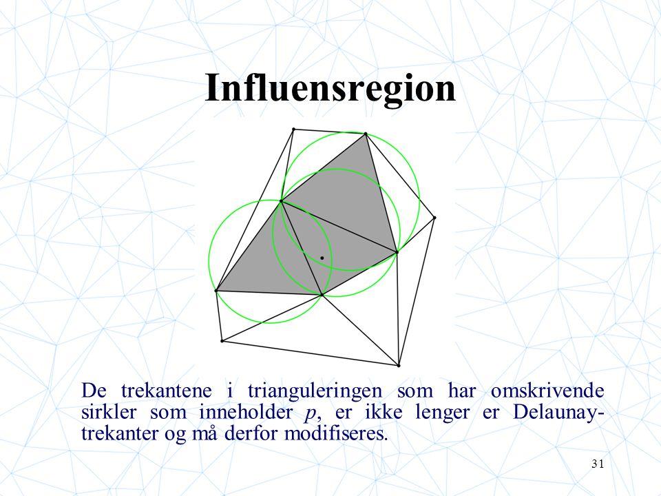 31 Influensregion De trekantene i trianguleringen som har omskrivende sirkler som inneholder p, er ikke lenger er Delaunay- trekanter og må derfor modifiseres.
