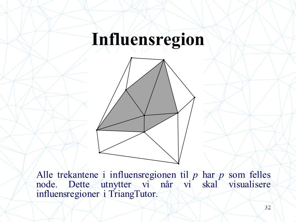 32 Influensregion p Alle trekantene i influensregionen til p har p som felles node. Dette utnytter vi når vi skal visualisere influensregioner i Trian