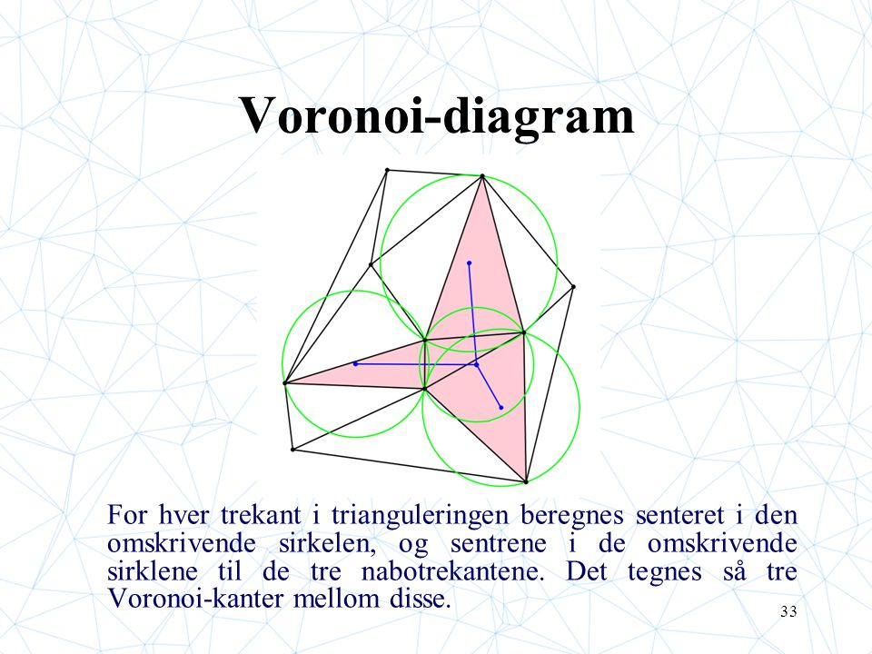 33 Voronoi-diagram For hver trekant i trianguleringen beregnes senteret i den omskrivende sirkelen, og sentrene i de omskrivende sirklene til de tre nabotrekantene.