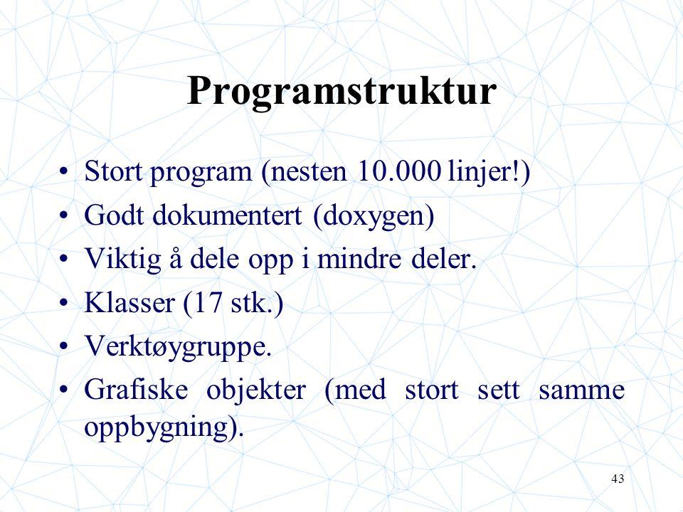 43 Programstruktur Stort program (nesten 10.000 linjer!) Godt dokumentert (doxygen) Viktig å dele opp i mindre deler. Klasser (17 stk.) Verktøygruppe.