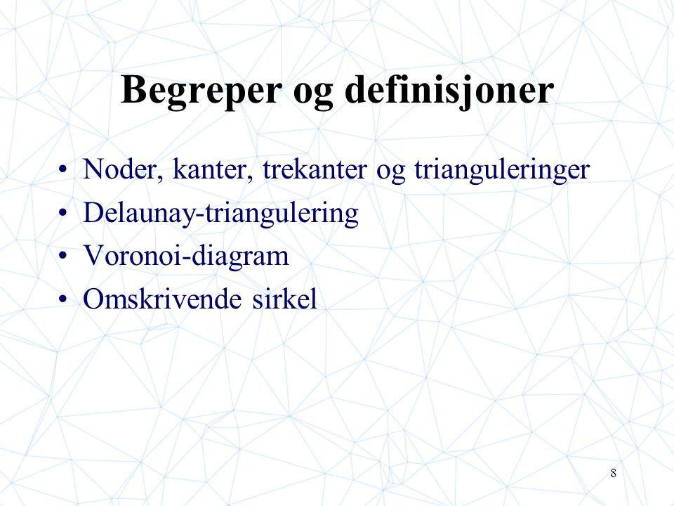 8 Begreper og definisjoner Noder, kanter, trekanter og trianguleringer Delaunay-triangulering Voronoi-diagram Omskrivende sirkel