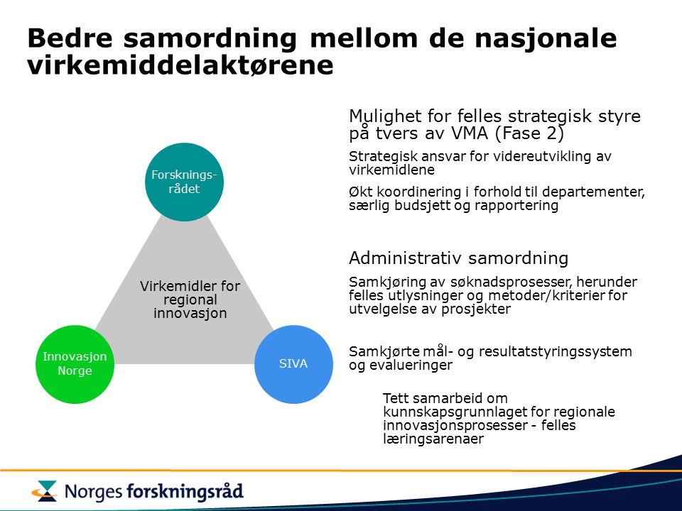 Bedre samordning mellom de nasjonale virkemiddelaktørene Innovasjon Norge SIVA Forsknings- rådet Virkemidler for regional innovasjon Mulighet for fell