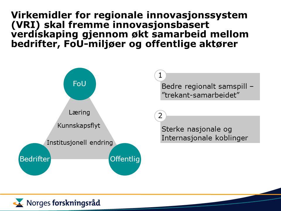 Virkemidler for regionale innovasjonssystem (VRI) skal fremme innovasjonsbasert verdiskaping gjennom økt samarbeid mellom bedrifter, FoU-miljøer og of