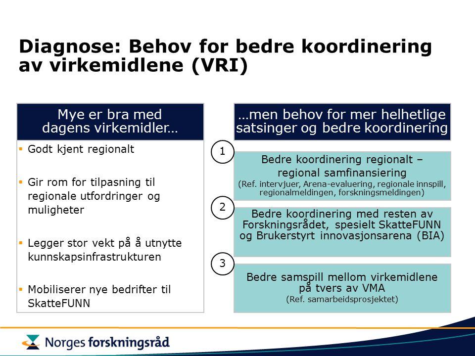 Diagnose: Behov for bedre koordinering av virkemidlene (VRI) Mye er bra med dagens virkemidler… …men behov for mer helhetlige satsinger og bedre koord