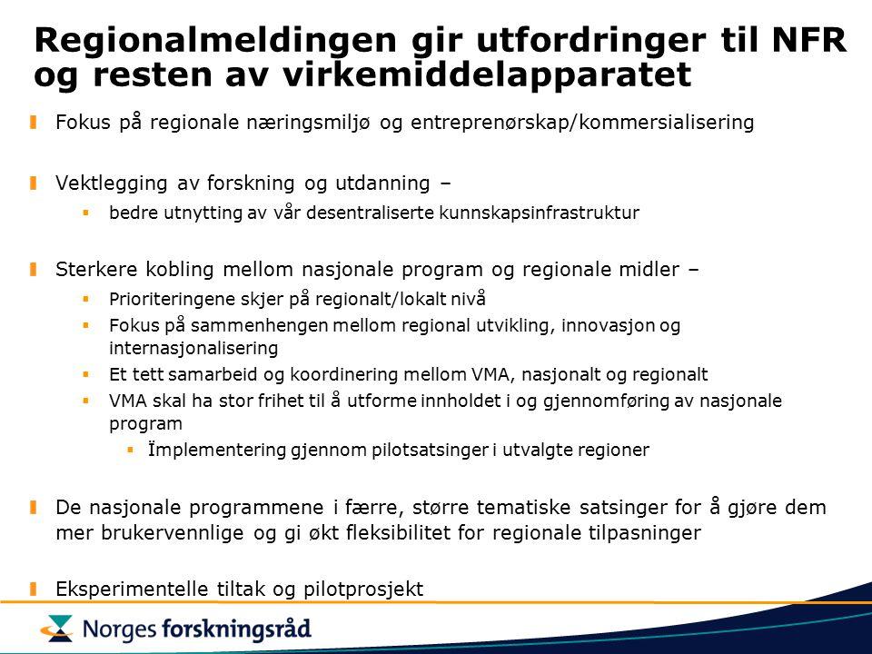 Regionalmeldingen gir utfordringer til NFR og resten av virkemiddelapparatet Fokus på regionale næringsmiljø og entreprenørskap/kommersialisering Vekt