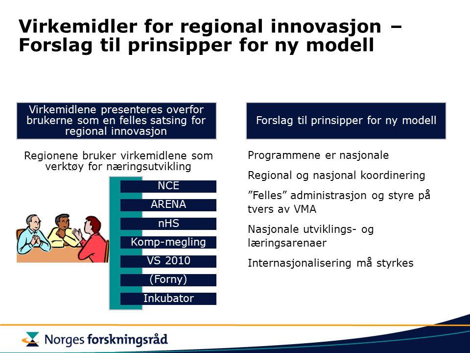 Virkemidler for regional innovasjon – Forslag til prinsipper for ny modell Virkemidlene presenteres overfor brukerne som en felles satsing for regiona